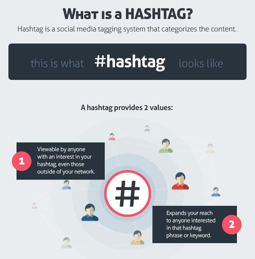 stratégies en matière de hashtags