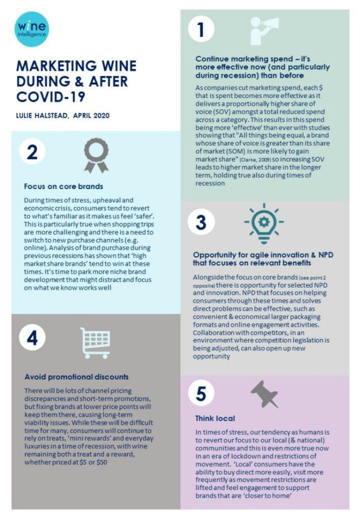 marketing covid19