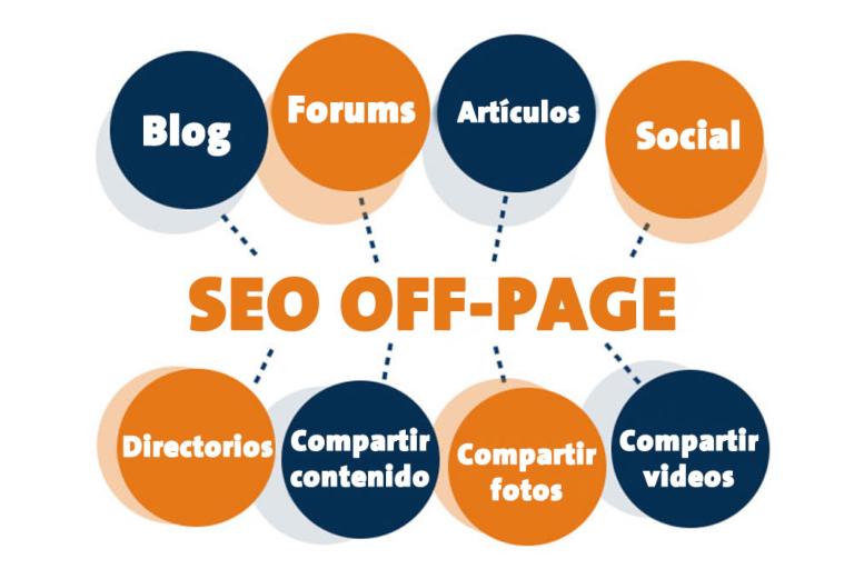 Le référencement off-page est lié à la popularité d'un site web