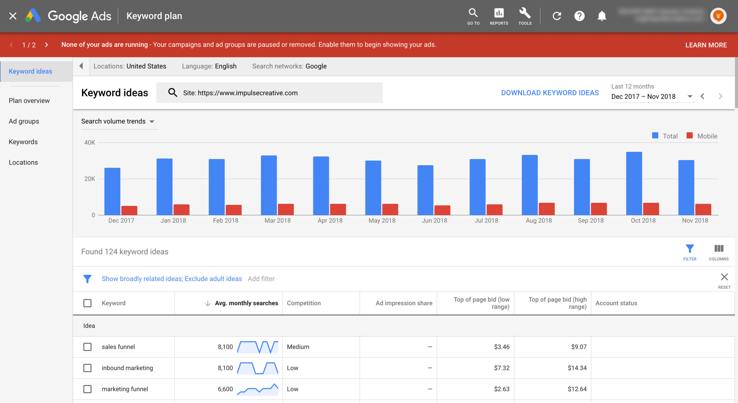 Planificateur de mots-clés Google Adwords