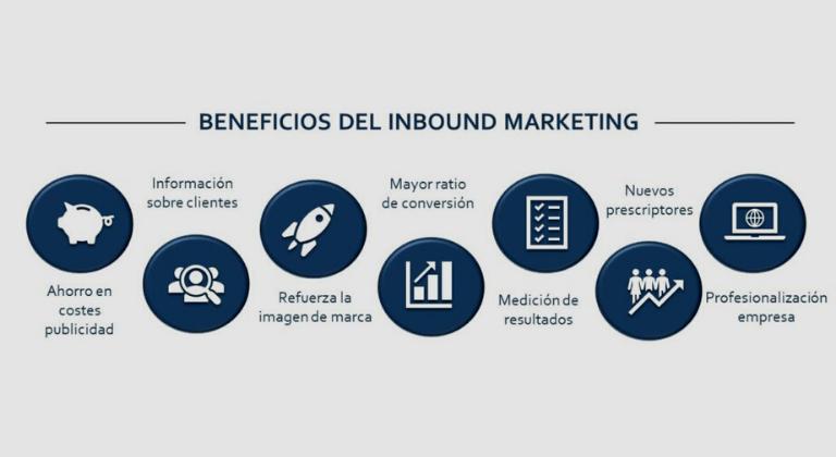 l'Inbound Marketing pour le secteur de l'assurance