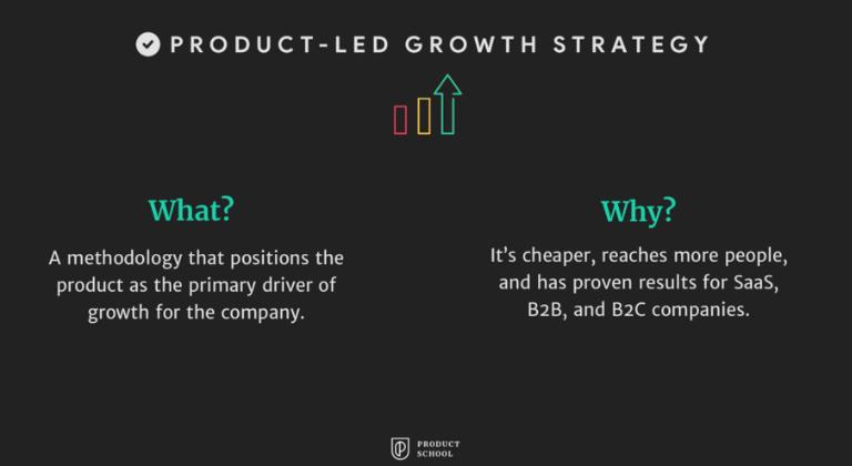 stratégie de Product Led Growth