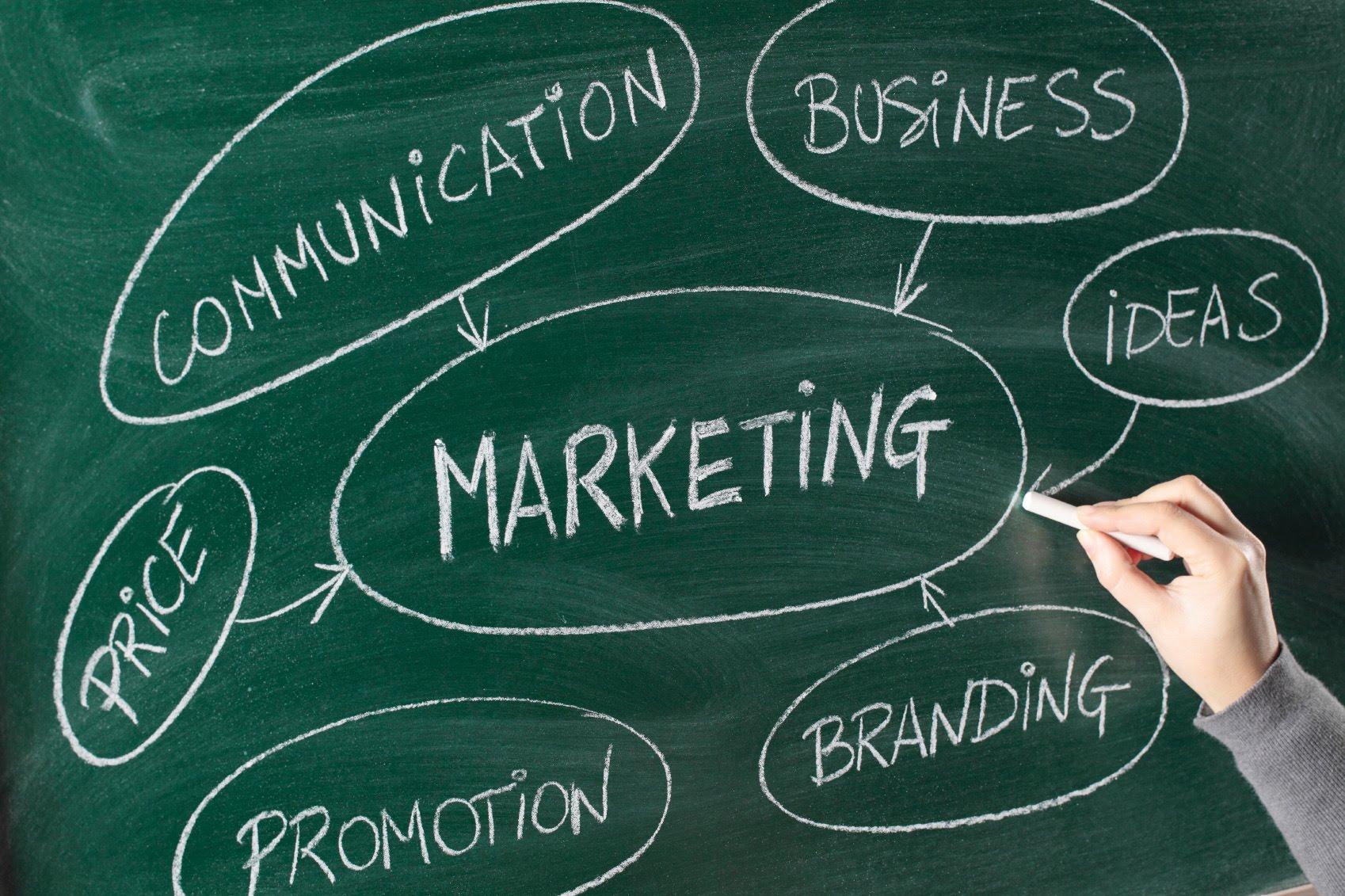 50 Citazioni E Frasi Celebri Dei Guru Del Marketing