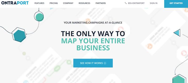 software di marketing automation