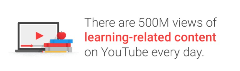 educative content on youtube
