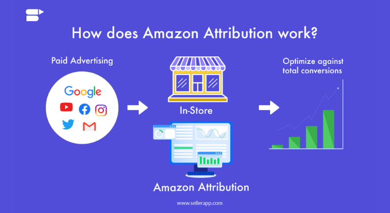 How does amazon attribution work?