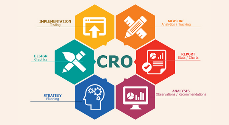 CRO: Conversion-of-Rate-Optimization