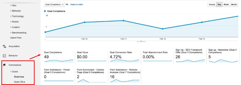goal-reporting-google-analytics