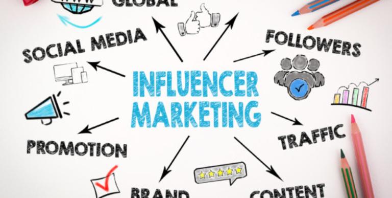 storie di successo di influencer marketing