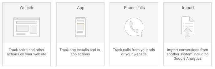 Come configurare le impostazioni di monitoraggio delle conversioni in Google Ads?
