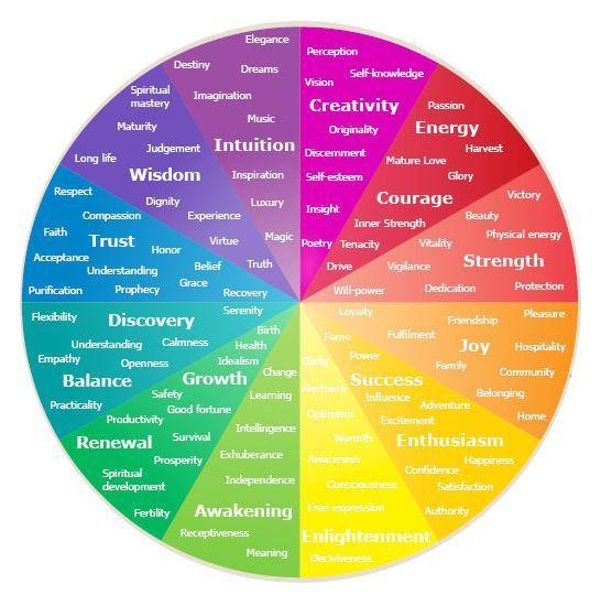 Usa molti colori