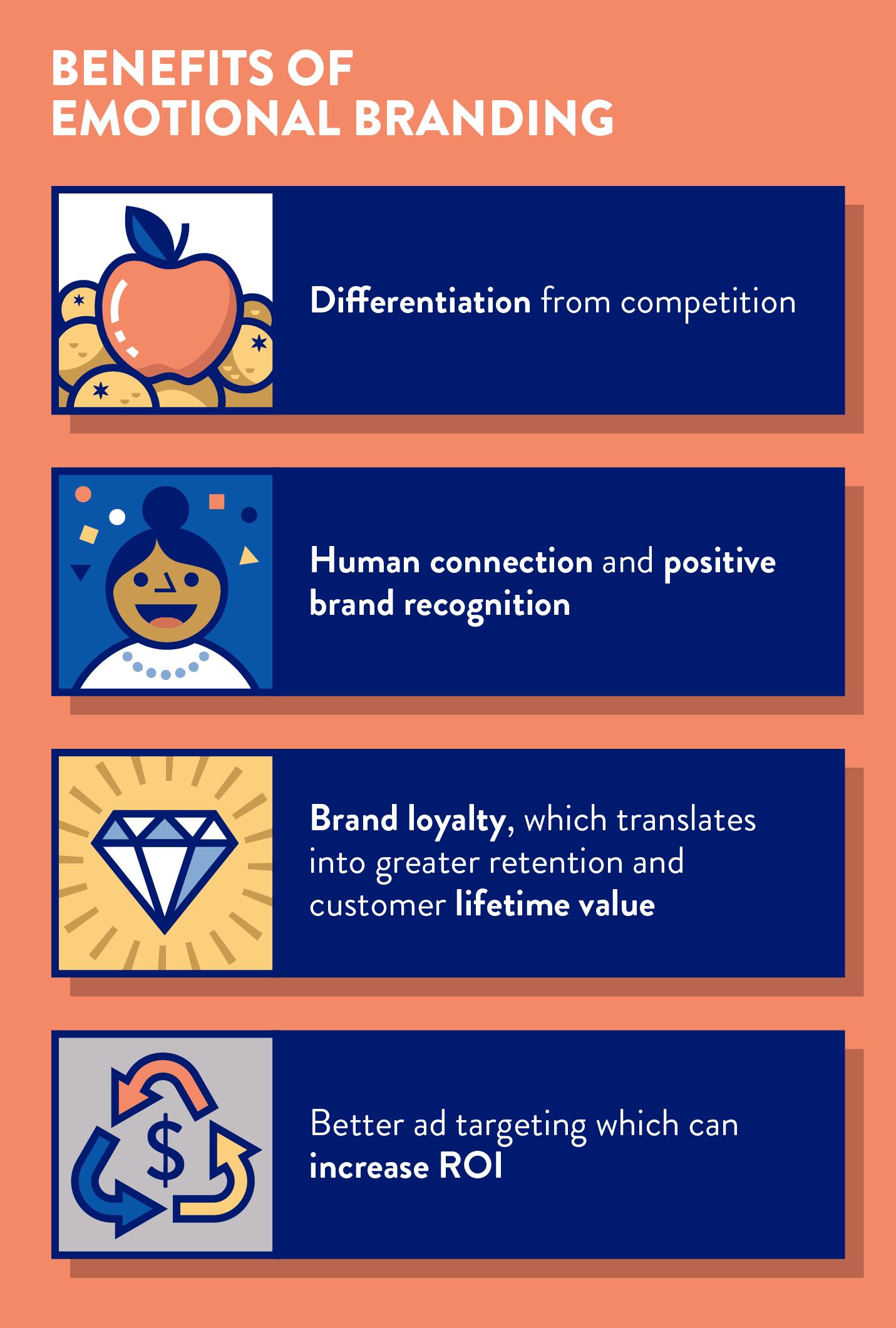 campagne di marketing emozionale