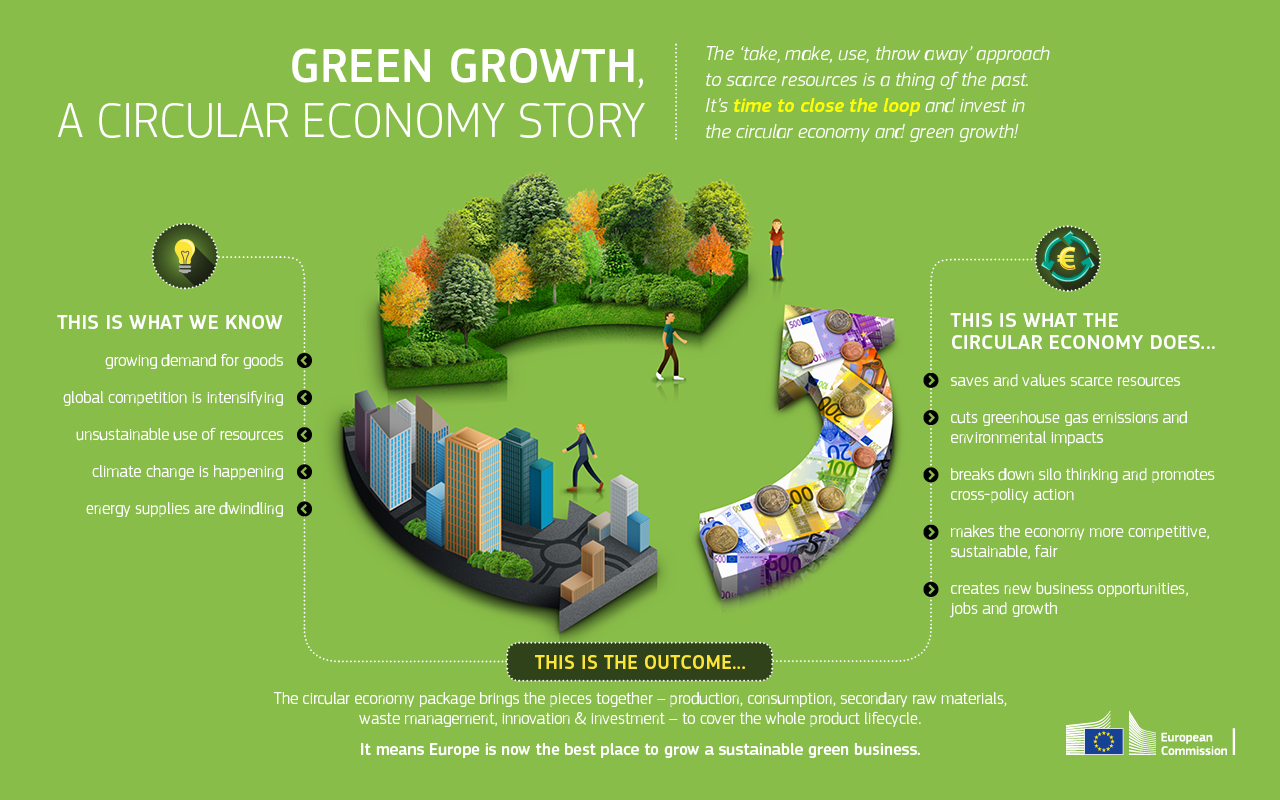 piano di green marketing