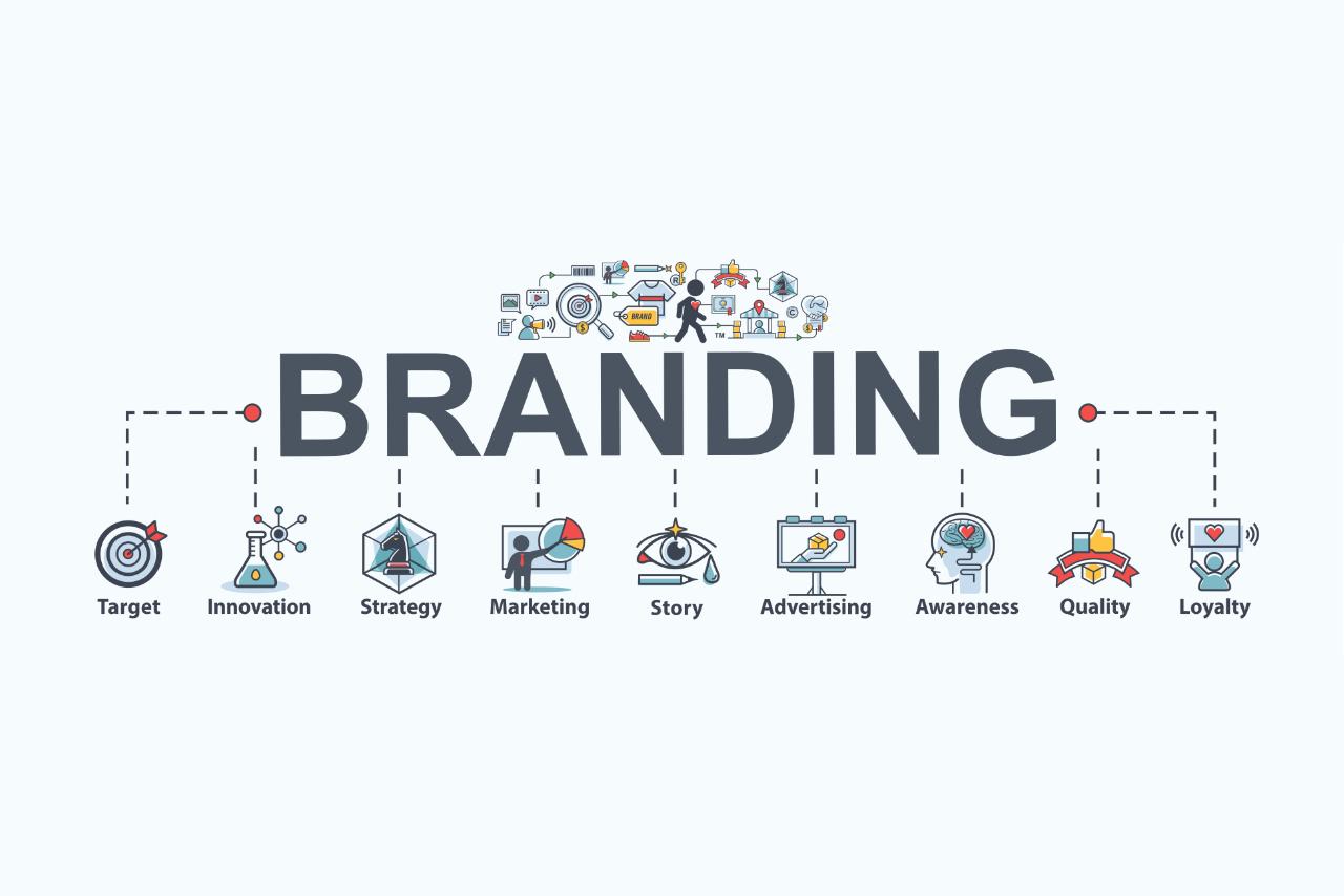 tendenze del branding nel 2021