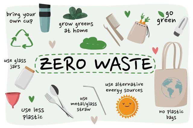 modi per creare un piano di green marketing