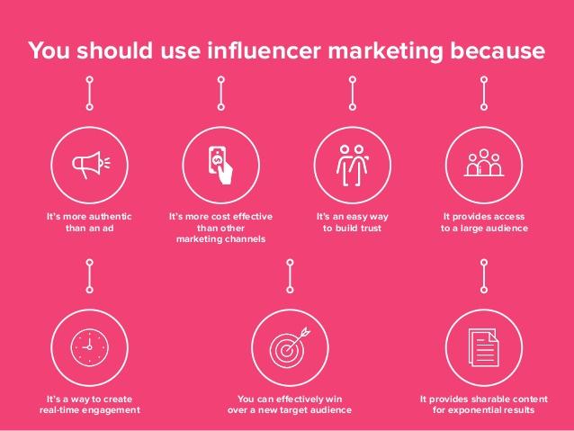 Vantaggi del brand quando scegli un'agenzia di influencer