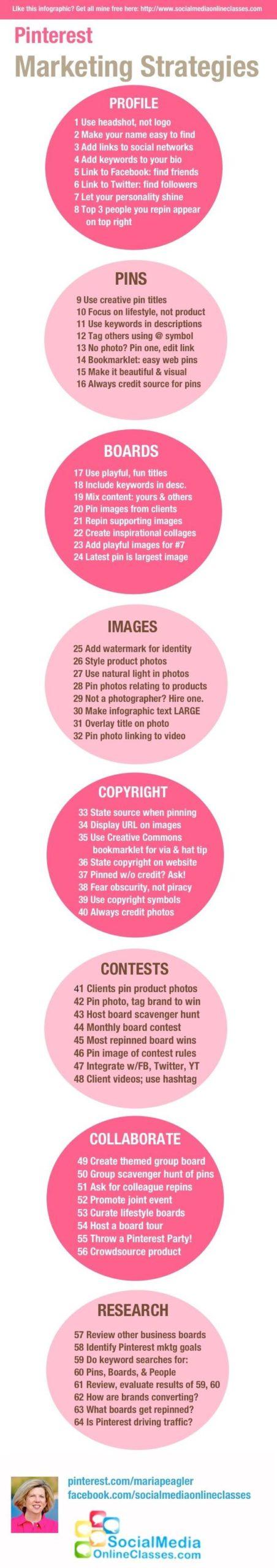 Il marketing su Pinterest