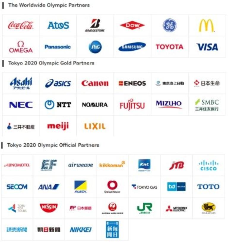 Perché i brand hanno fatto pubblicità durante le Olimpiadi di Tokyo
