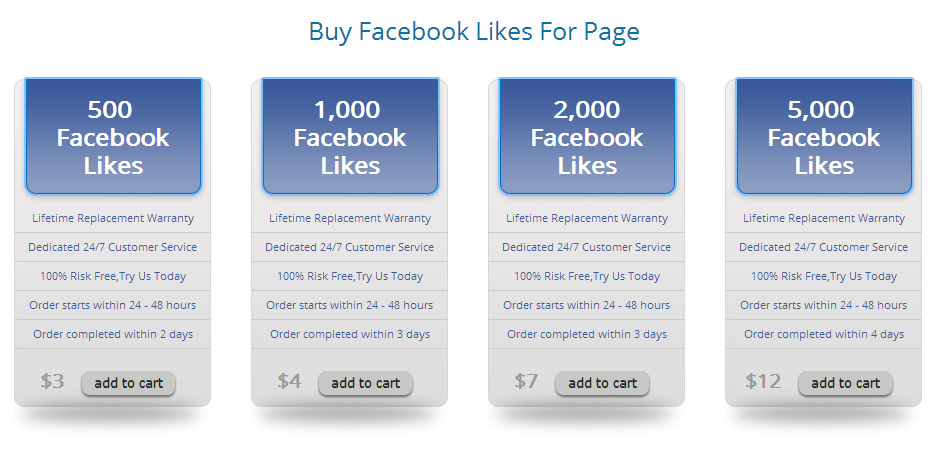 Is it worth it to buy real Fans and Likes for Facebook?