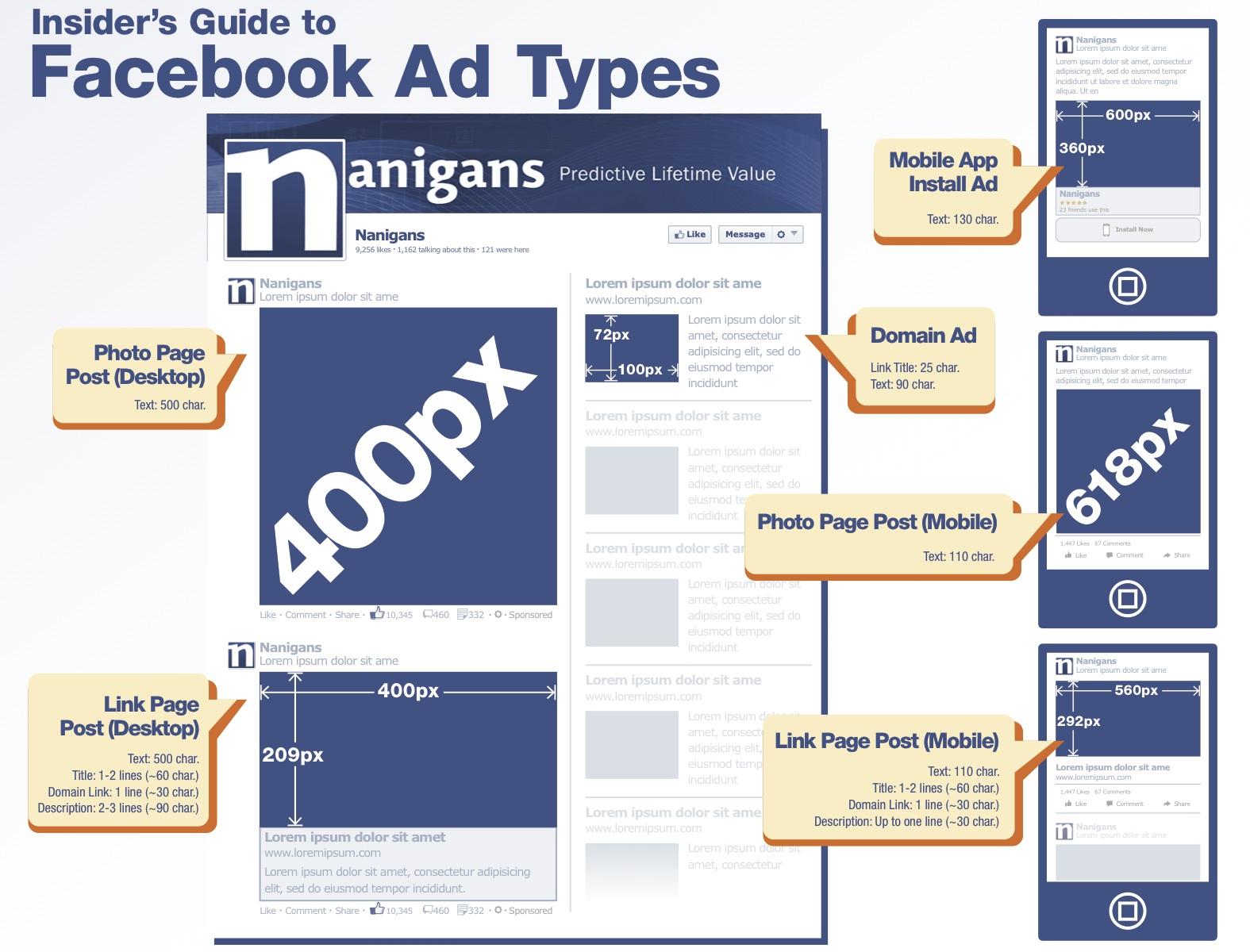 Facebook Ads - social ads