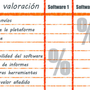 como-elegir-software-email-marketing