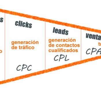modelos-coste-publicidad-online