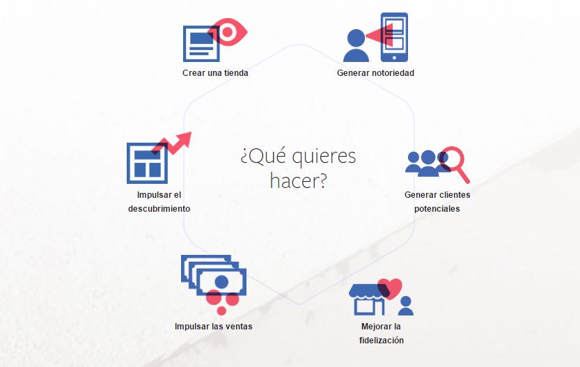 ventajas de anunciarse en Facebook : definir objetivos