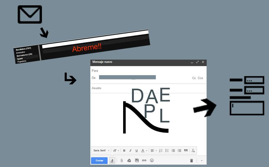 cómo redactar copys efectivos para email marketing