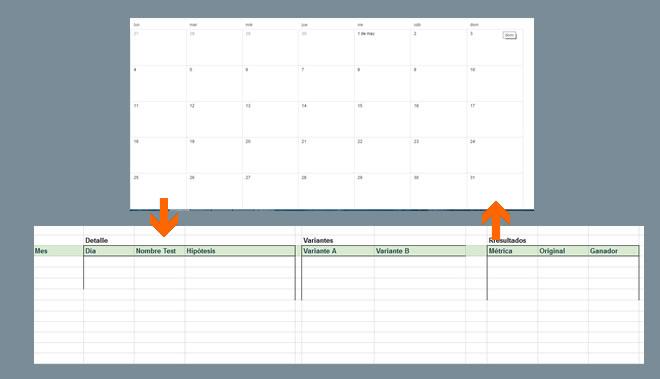 calendario de tests A/B