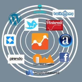 Herramientas de analítica de marketing digital