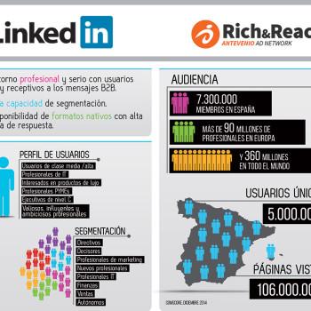 LinkedIn Antevenio