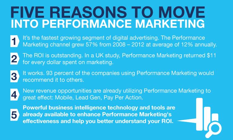 Razones para utilizar marketing de resultados