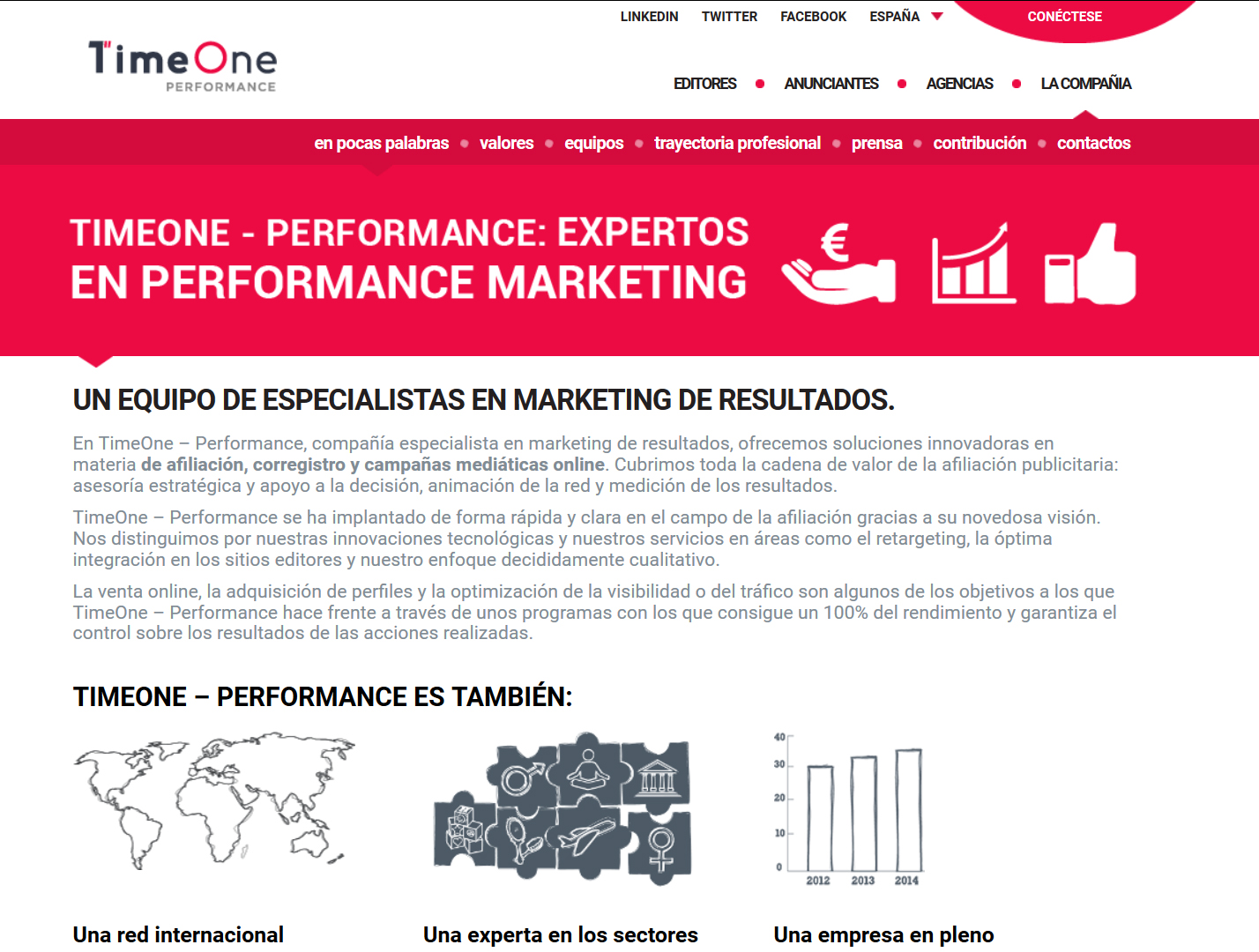 redes de marketing de afiliación:: Time One Performance