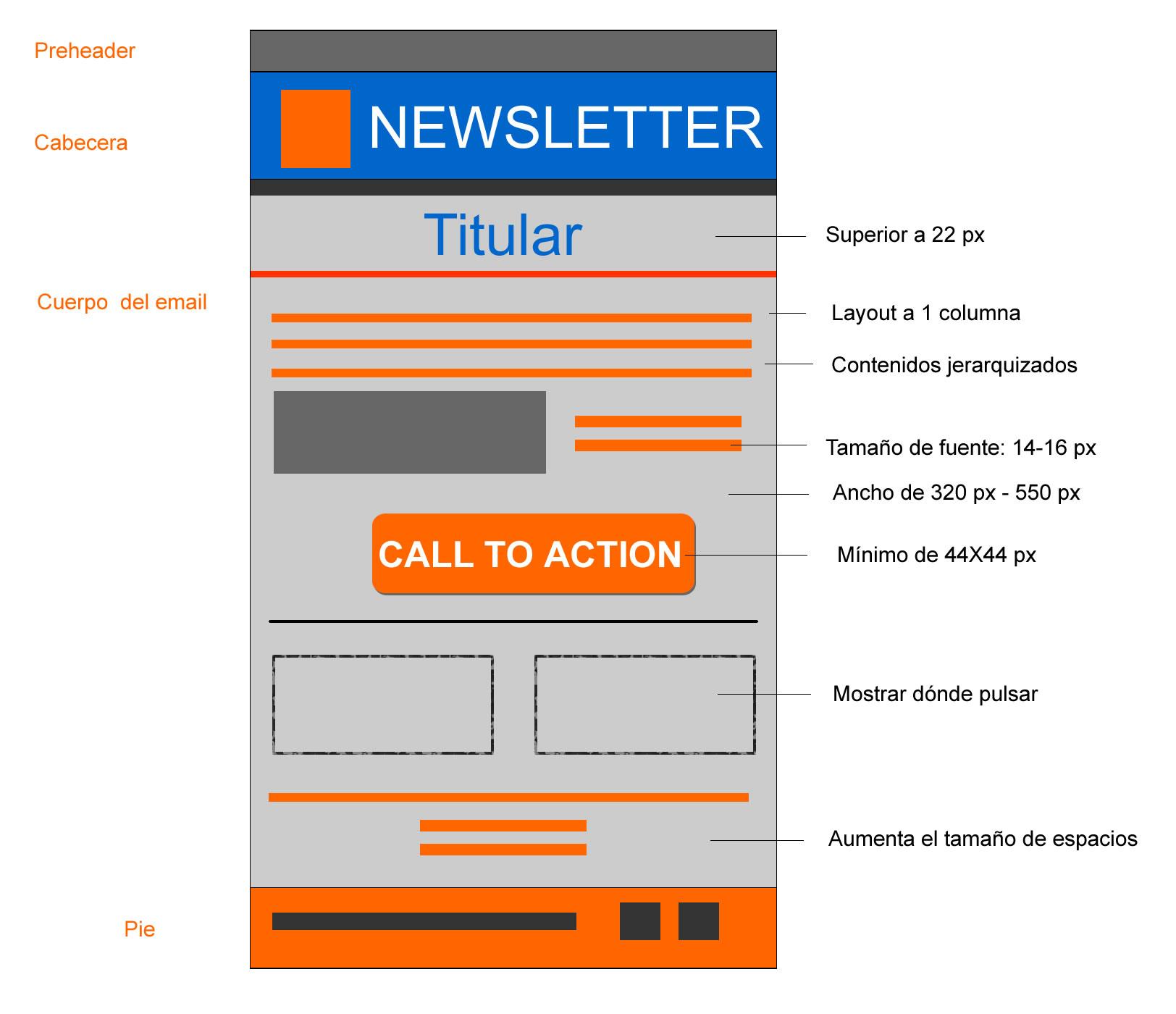 email optimizado para móvil