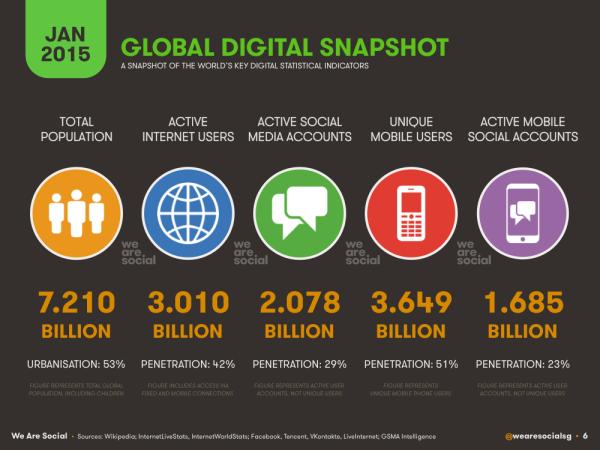 Datos importantes sobre el uso de Internet