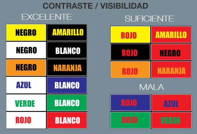 Tabla de contraste de colores