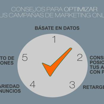 optimización de campañas de marketing online