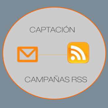 email marketing para blogs