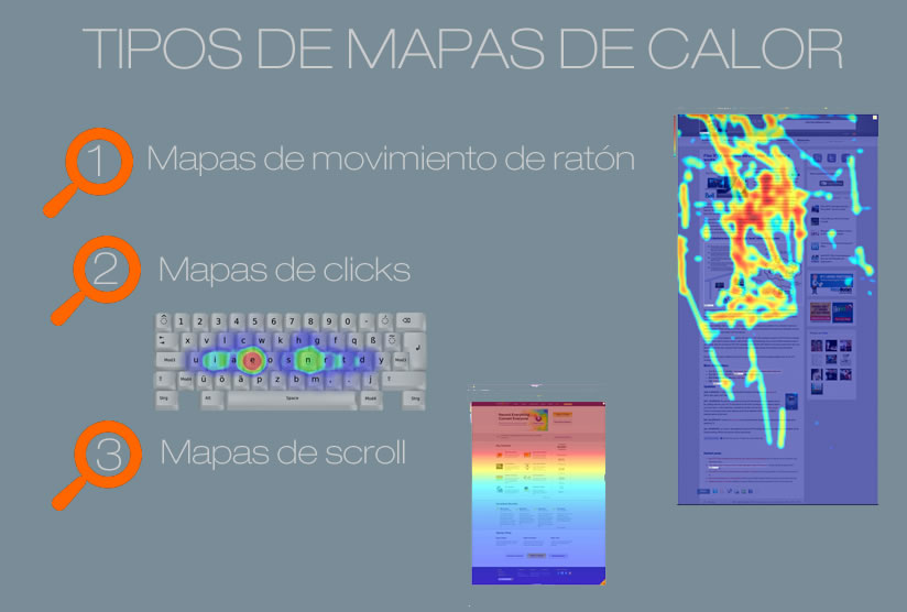 tipos de mapas de calor