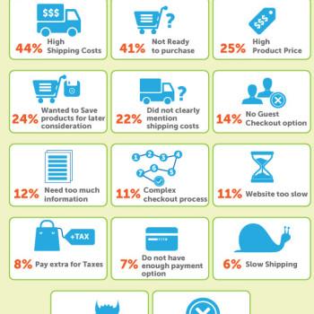 motivos de abandono de carritos de compra