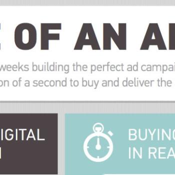 anuncio digital