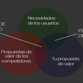 propuestas de valor eficaces