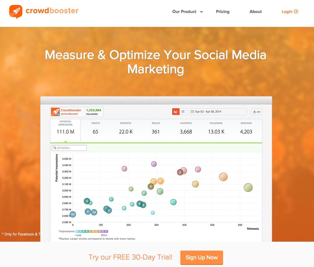 automatizar publicaciones con Crowdbooster