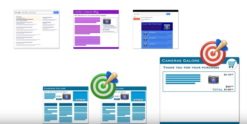configurar objetivos de conversión en Google Analytics