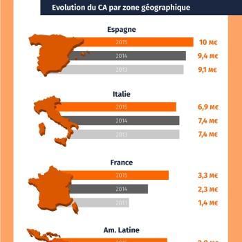 infografia_frances2015
