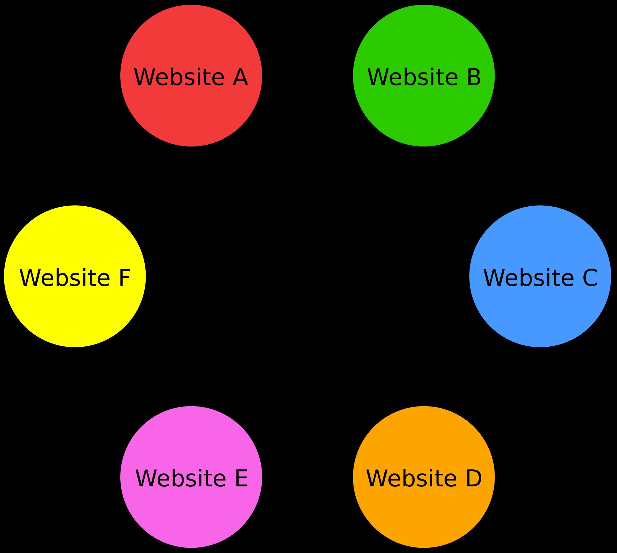 mejorar posicionamiento con backlinks - enlaces