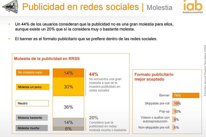 Estudio anual del uso de las redes sociales 2016 IAB: publicidad en redes sociales