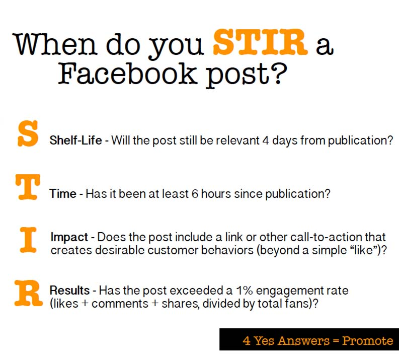 estrategias de los promoted posts: Stir