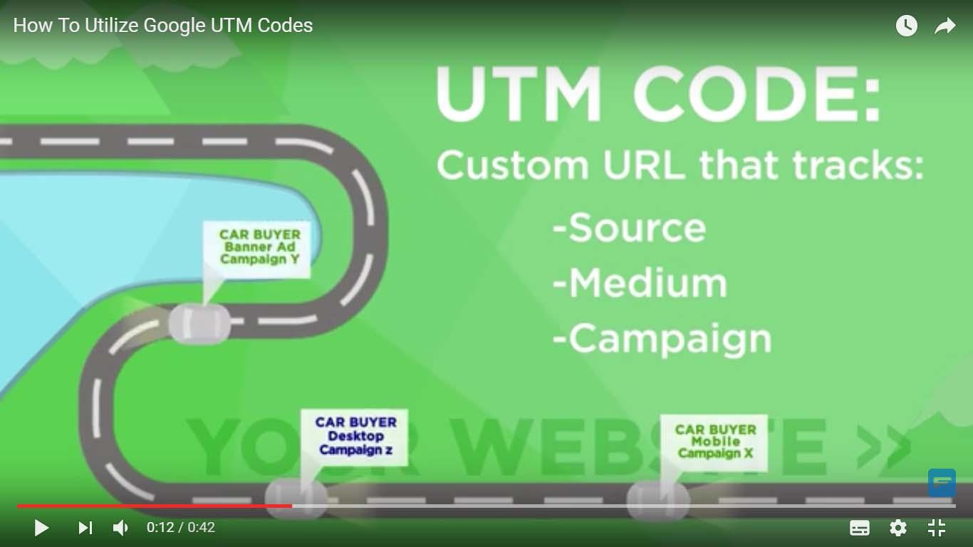 Códigos UTM