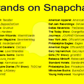 Marcas en Snapchat